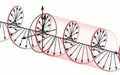 gafas progresivas polarizadas