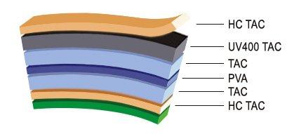 lentes policarbonato tac