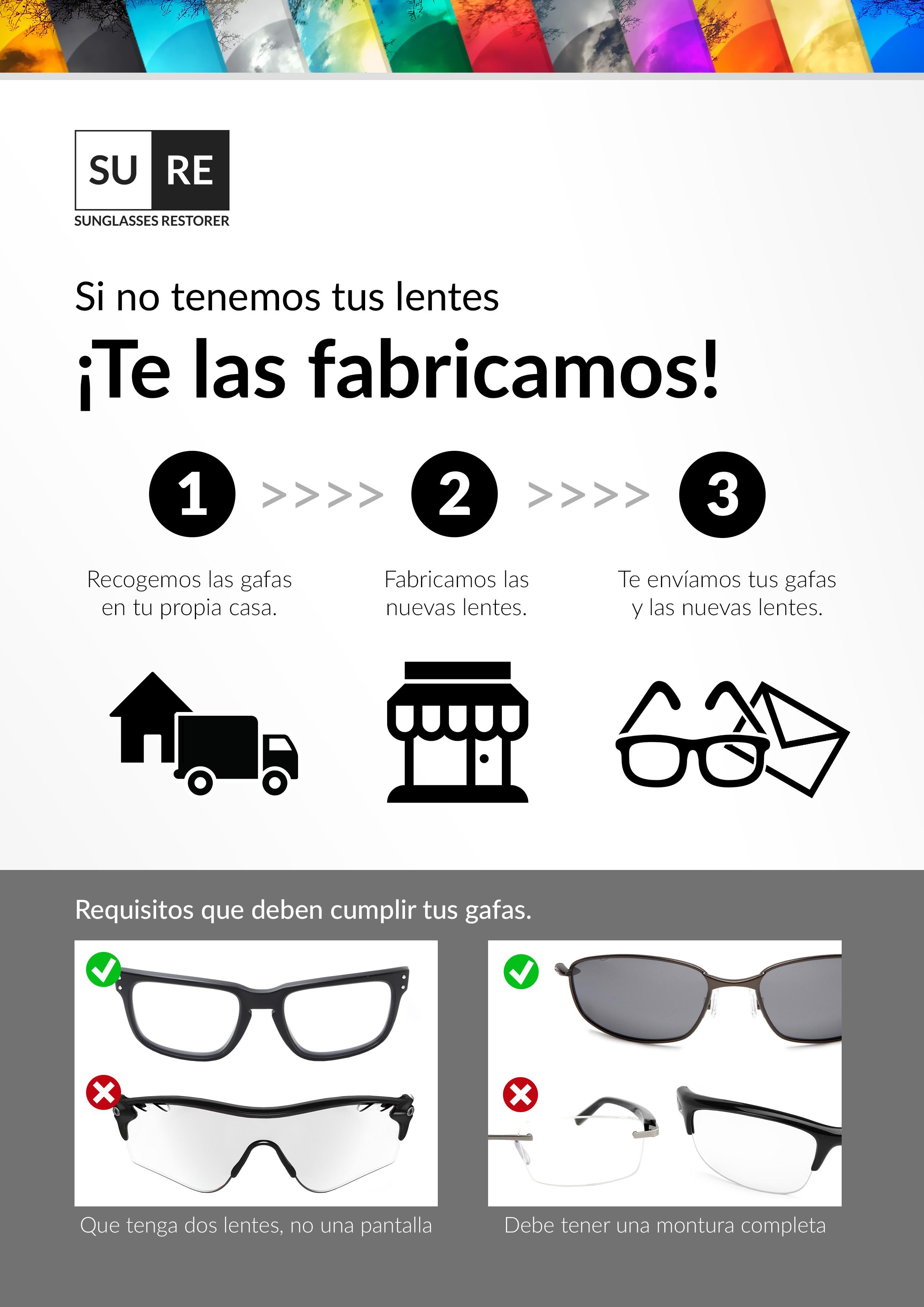 Quieres cambiar los cristales de tus gafas de sol al mejor precio ...