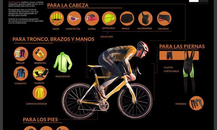 Equipaciones de ciclismo: Todas y cada una de las prendas para cada parte del cuerpo del ciclista